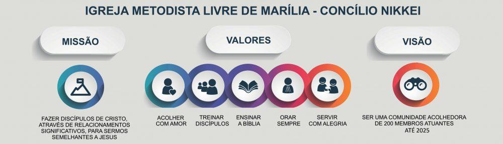 Igreja Metodista Livre – Marília